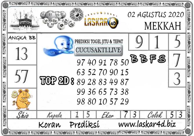 Prediksi Togel MEKKAH LASKAR4D 02 AGUSTUS 2020