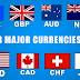 Bagaimana Menemukan Pasangan Mata Uang Yang Cocok Untuk Trading Forex?