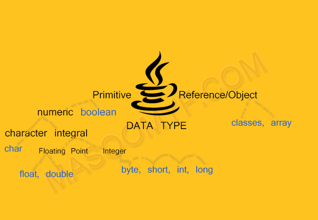 java data type