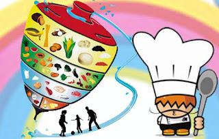 Usos del trompo alimenticio. Pirámide de alimentos venezolana. Trompo alimenticio de alimentos..