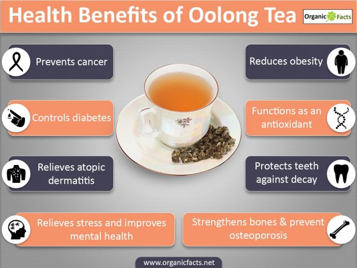Oolong Tea has great health benefits!