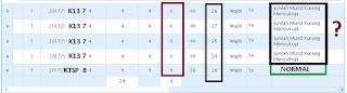 Cara terbaru menentukan jumlah Rombel agar valid di info PTK