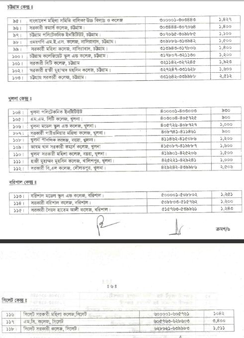 NEWS ALL EXCLUSIVE: 31st BCS preliminary exam routine