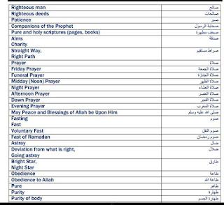 تعبيرات و مصطلحات اسلامية باللغة الانجليزية pdf