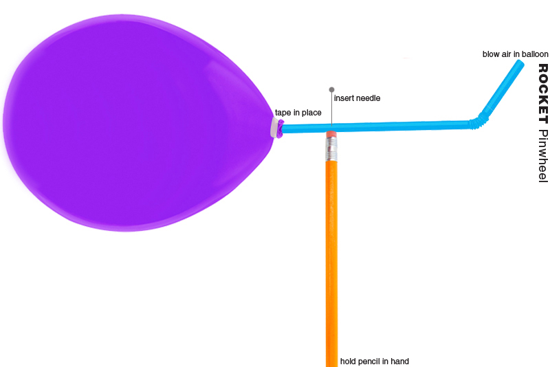 Balloon Car Newton S Law