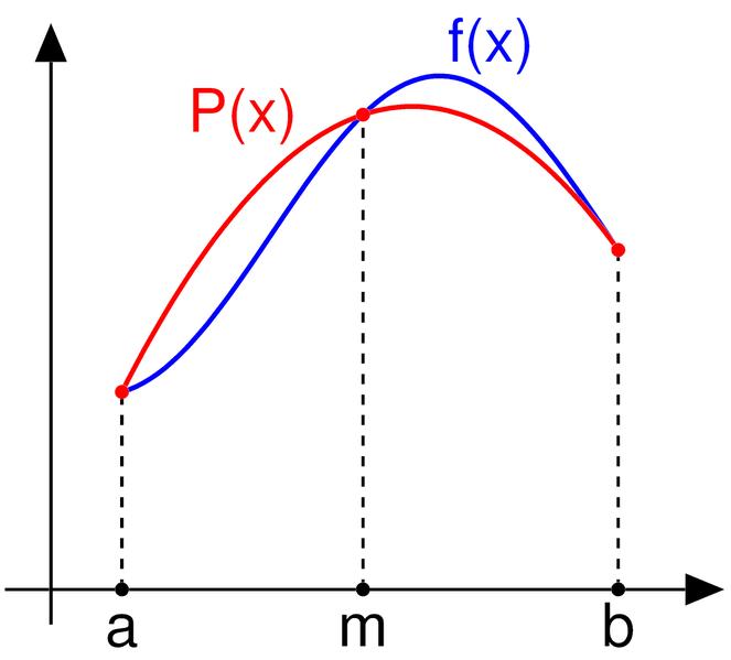 analyse numèrique