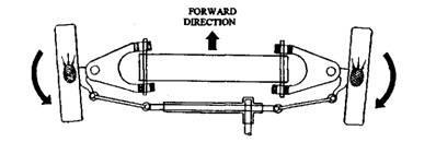 302 V8 Ford Engine Schematic besides Polaris Rzr 800 Wiring Diagram Harness besides 2002 Daewoo Lanos Belt Diagram besides 1971 Mg Midget Wiring Diagram furthermore 1972 Pontiac Grand Prix Engine Diagram. on ford maverick diagram
