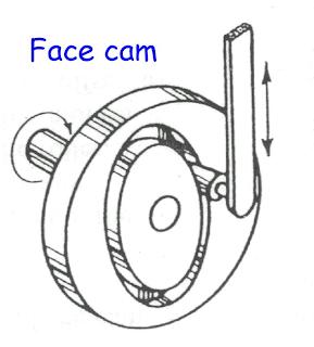 Reciprocating Internal Combustion Engine Jet Engine wiring
