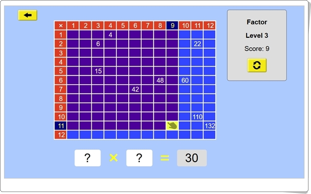 ARITHMETIC (Juego de Multiplicación y División en la cuadrícula)
