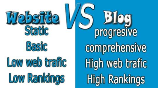 website vs blog, website vs blog,