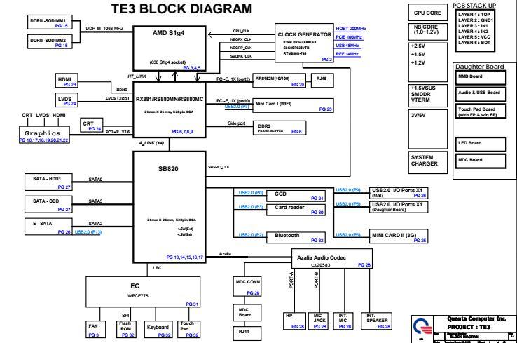 Schematic Diagram Toshiba Satellite L600D