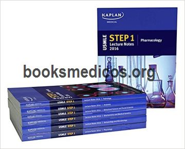 Usmle world step 2 ck qbank free download
