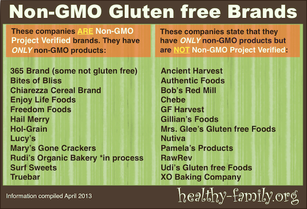 What Stores Sell Gmo Free Foods