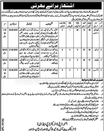 Livestock and Dairy Development Department Jobs 2016