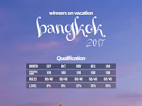 Program Winners on Vacation Trip to Bangkok (Thailand)