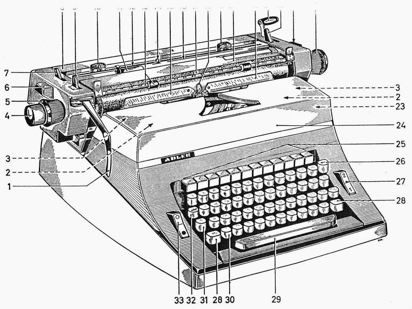 oz.Typewriter: Adler Universal 200, 390 and 400 Standard