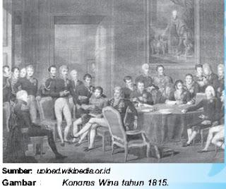 Konggres wina 1815