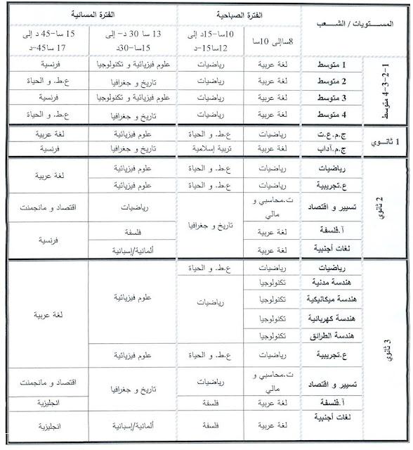 جدول إجراء امتحان إثبات المستوى دورة 2019