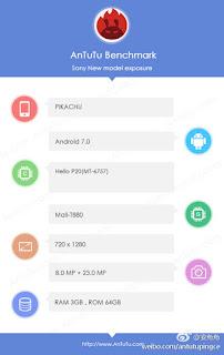 Sony Pikach AnTuTu listing