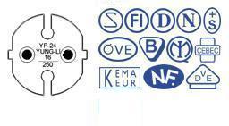 歐洲,韓國,歐規電源線,歐洲250V,韓國125V