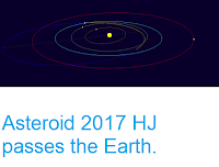 http://sciencythoughts.blogspot.co.uk/2017/04/asteroid-2017-hj-passes-earth.html