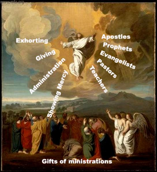 Example of Spiritual Gifts from the New Testament:
