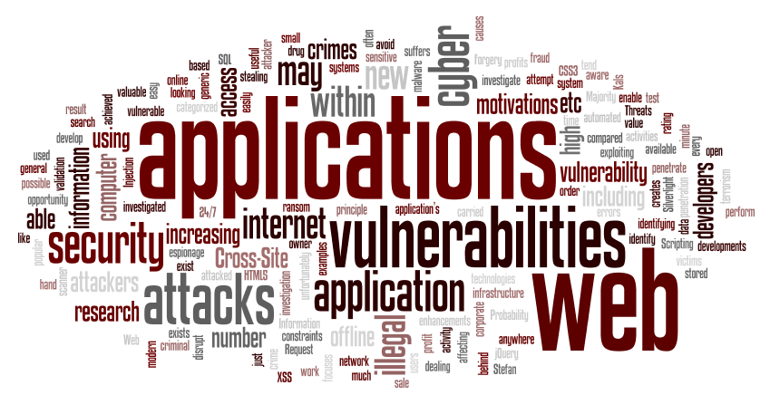 Web Application Security Xss Sql Injection