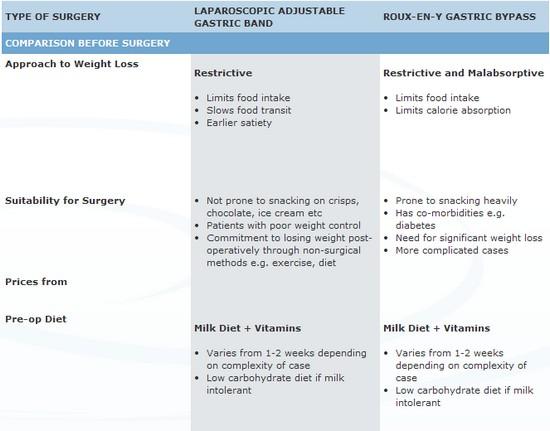 Kata kunci : Body Mass Index (BMI), Lingkar Lengan Atas (LLA)