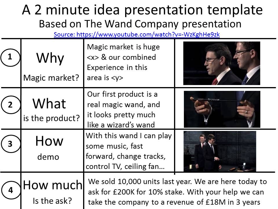 catalign innovation consulting: an idea presentation template based, Idea Presentation Template, Presentation templates