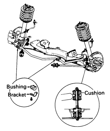 Karet Trailer Wiring Diagram