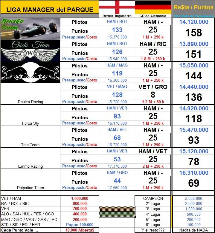 LIGA MANAGER F1 ALBERT PARK (sólo para gourmets) 2018 - Página 9 LMdP_%252811%2529-ALE--Resultado