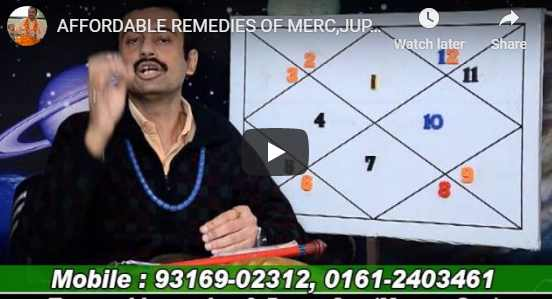 Affordable Remedes Of Mercury,Jupiter,Venus,Saturn,Rahu & Ketu | Gyansagar ( ज्ञानसागर )
