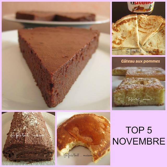 Meilleures recettes novembre