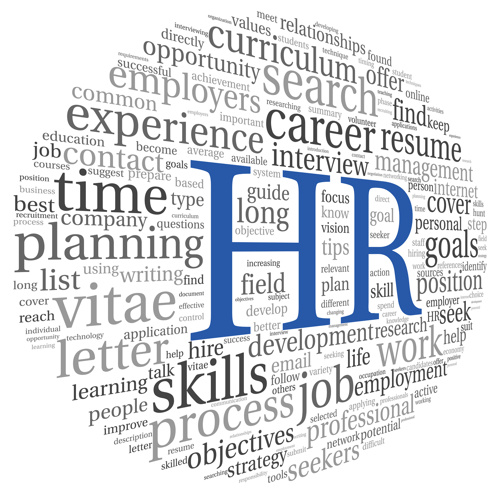 51 Common Hr Interview Questions