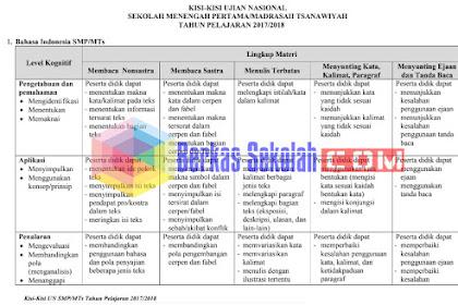 Kisi-Kisi (UN) Ujian Nasional SMP/MTs Tahun 2017 2018 (Resmi BSNP)