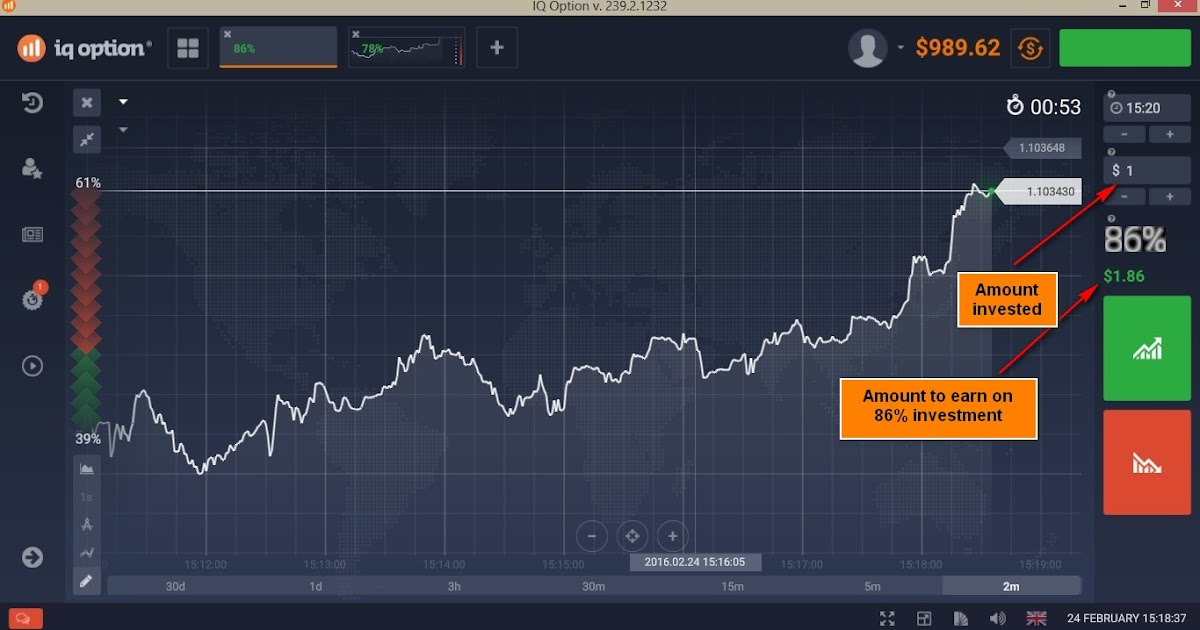 Make 100 a day with binary options