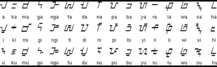 Belajar Huruf (Aksara) Sunda Kaganga