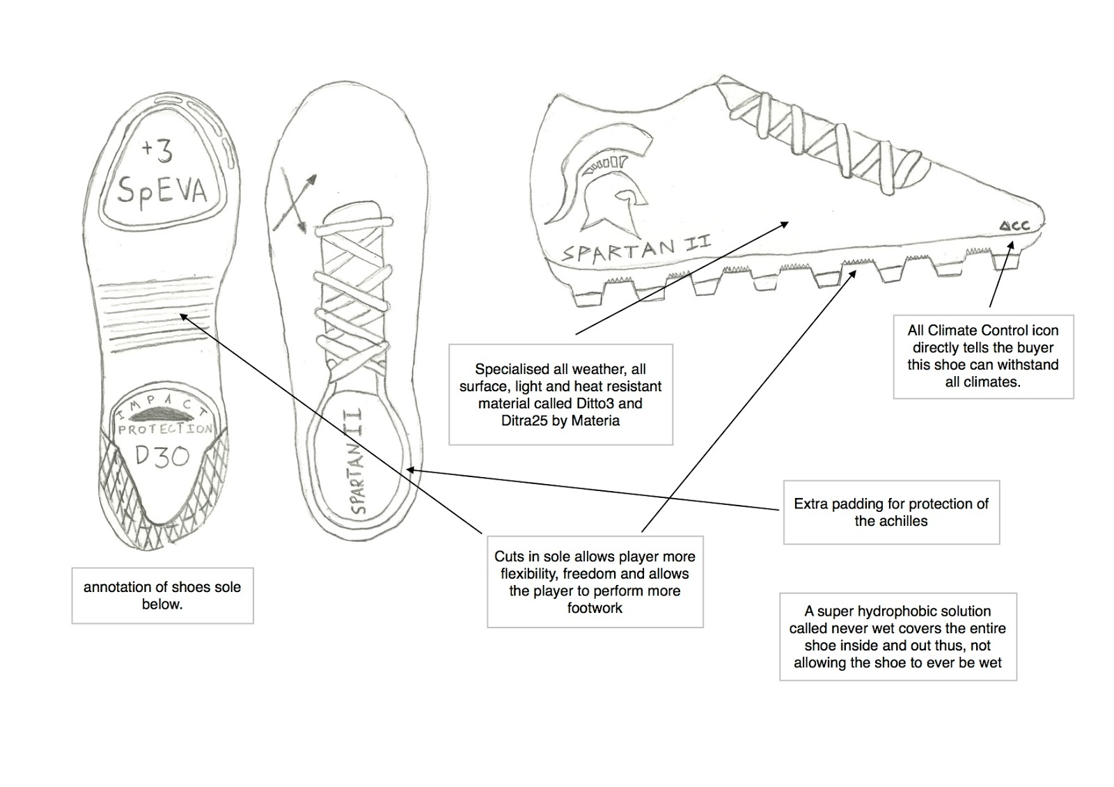 Diagram Of Laces To Fix Shoes