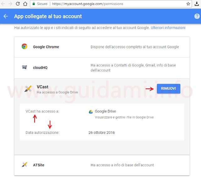 Lista siti e app che hanno accesso all'account Google