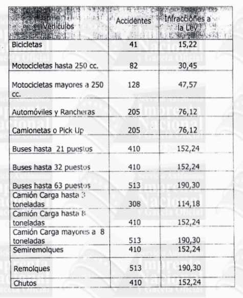 GACETA Nº 41.047 PUBLICA TARIFAS OFICIALES DEL SERVICIO DE GRÚA DE ARRASTRE Y DE ESTACIONAMIENTO