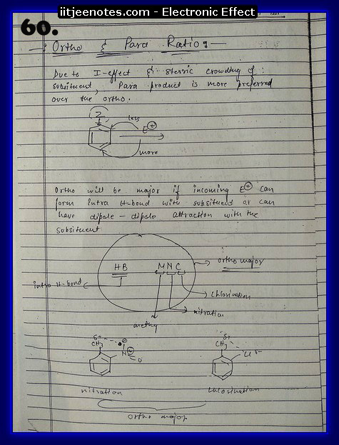 Electronic Effect chemistry15