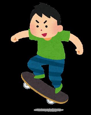東京オリンピック2020 スケートボードのメダリスト一覧
