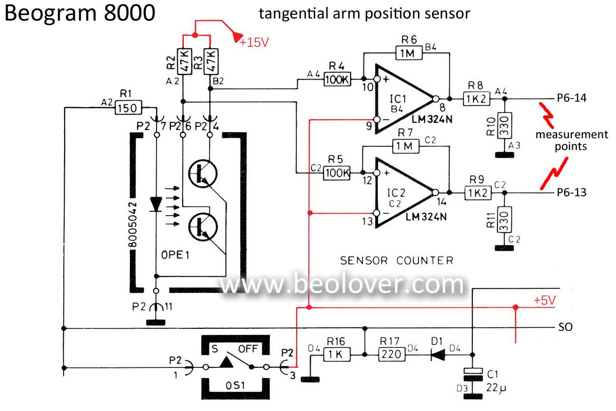 Beolover Beogram Sensor Checks And Adjustments