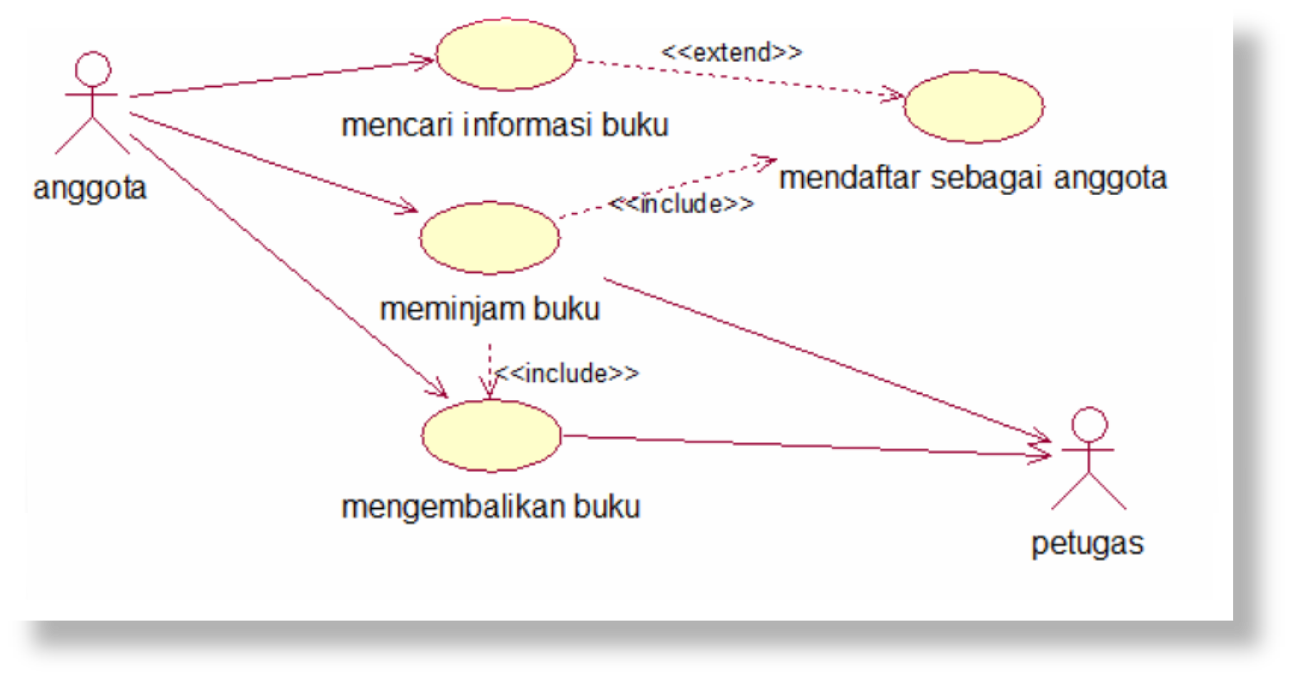 Diagram Kotak Garis Wiring Diagram For Professional