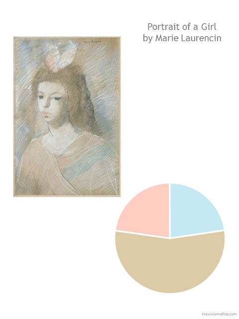 Portrait of a Girl by Marie Laurencin, with a color scheme drawn from the art