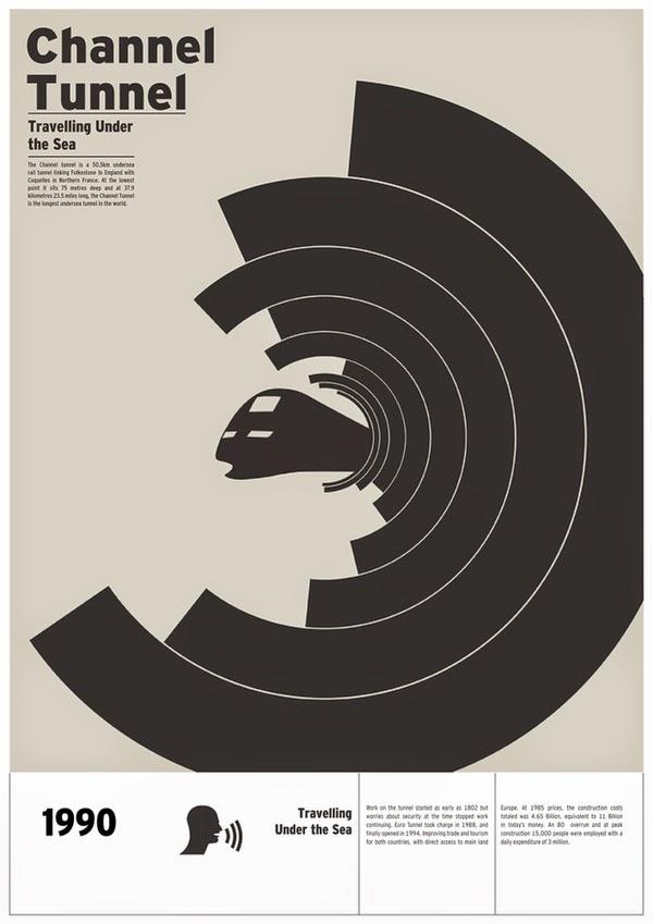 Perbedaan Metro Design dan Flat Design - Poster Swiss Design