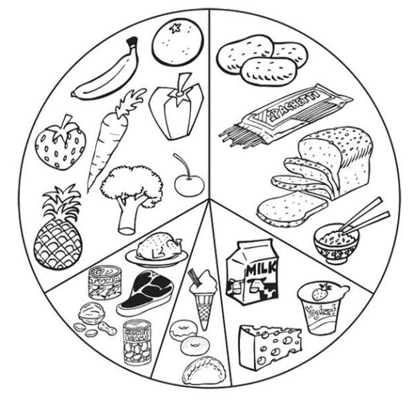Es Para Colorear: Dibujo del día de la alimentación para colorear