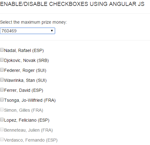 Angular JS: Conditional Enable/Disable Checkboxes - DZone