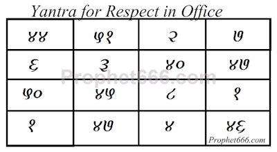 Yantra for Respect and Honor in Office