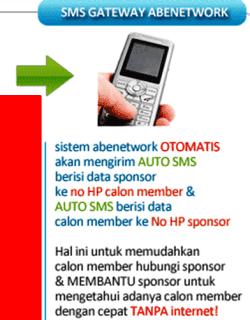 auto sms abenetwork